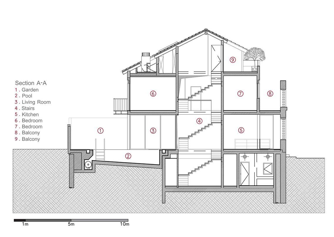 V-House_Section_pg
