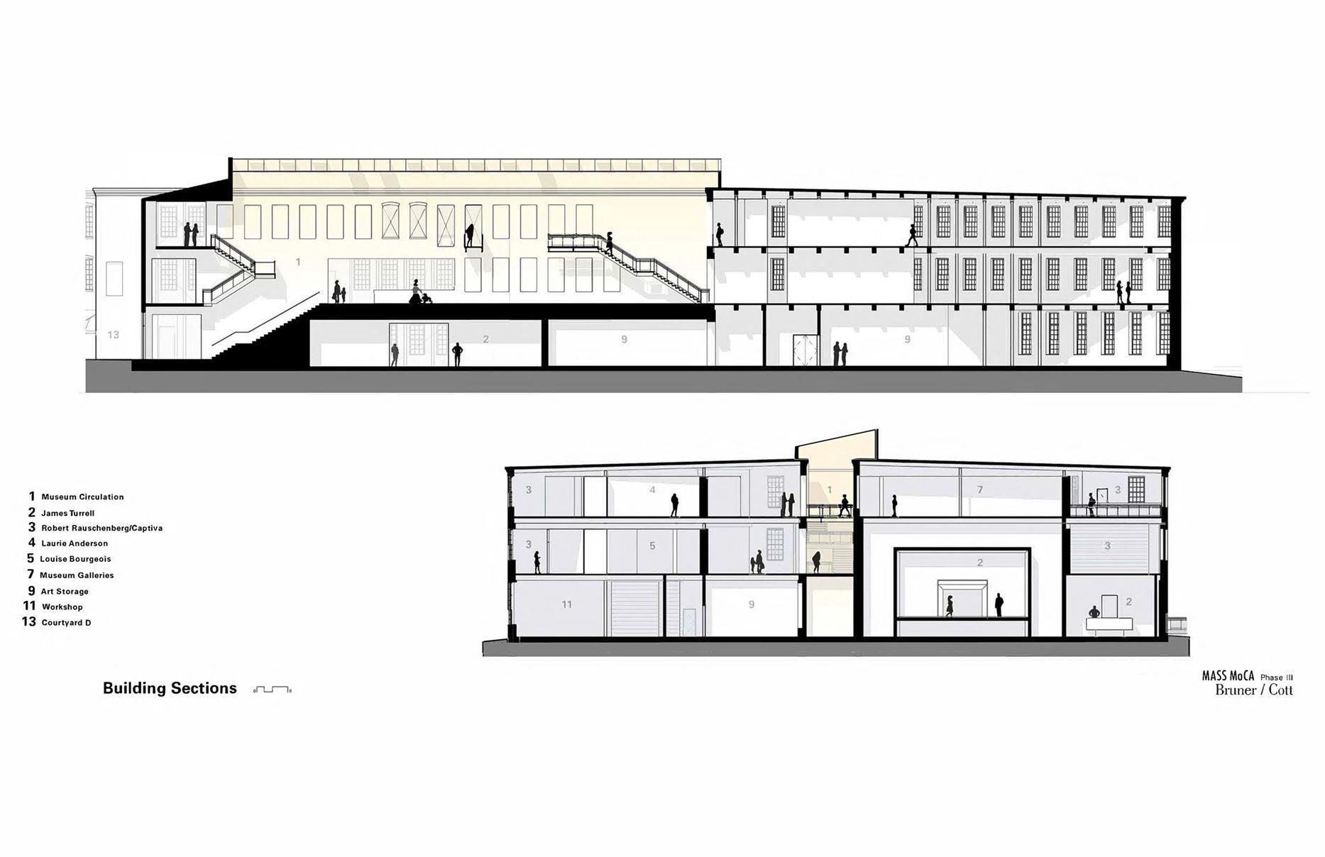 floor-plan-bruner-cott-mass-moca-massachusetts-museum-of-contemporary-art-museum-textile-factory-berkshires6-expansion-renovation_de