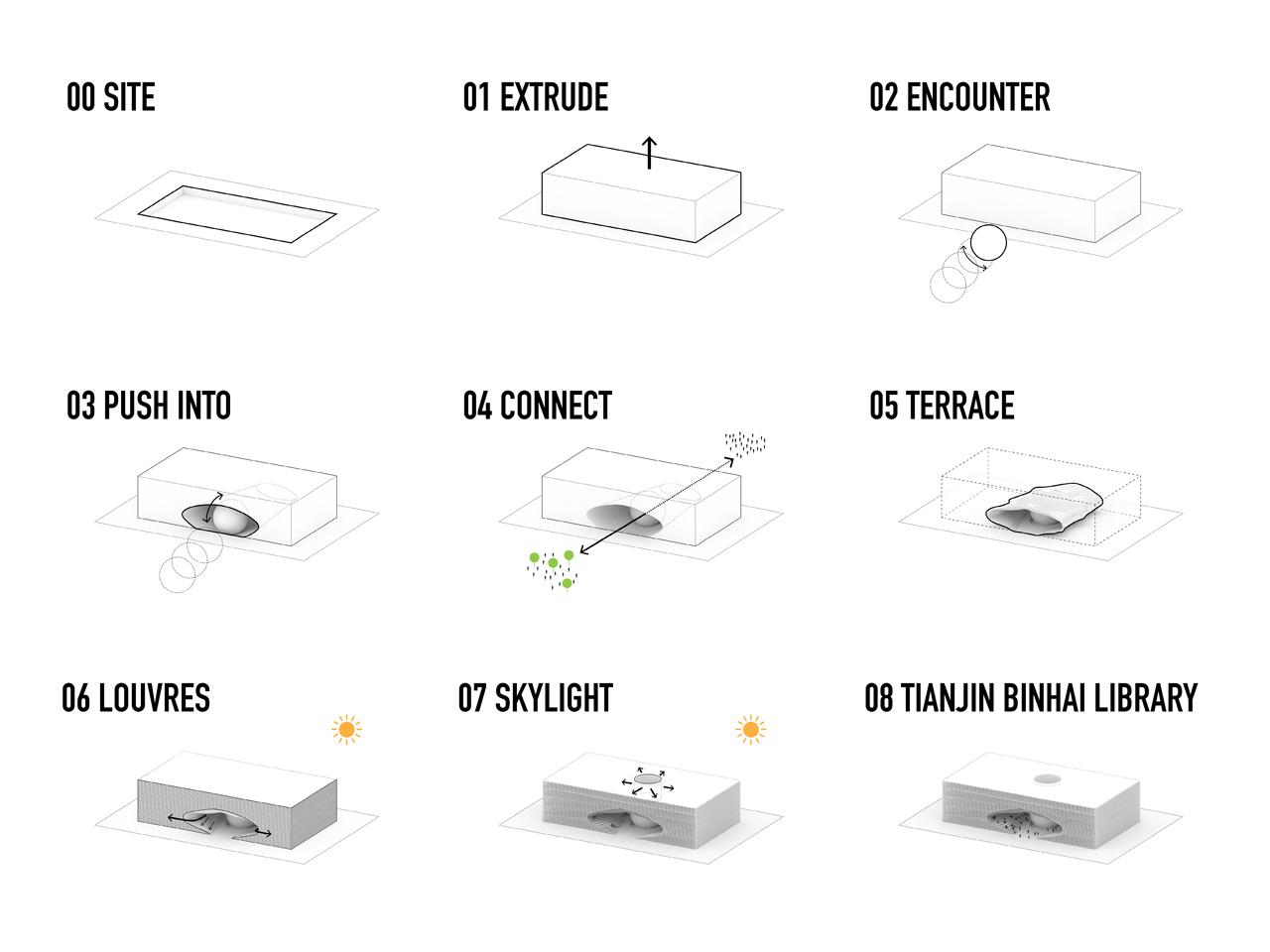 Step-Diagram_web(1)
