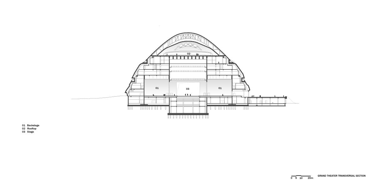MAD_Harbin_Opera_House_Grand_Theater_Transversal_Section