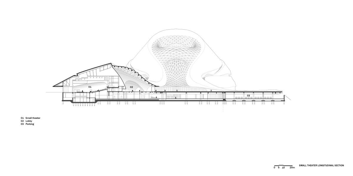 MAD_Harbin_Opera_House_Small_Theater_Longitudinal_Section