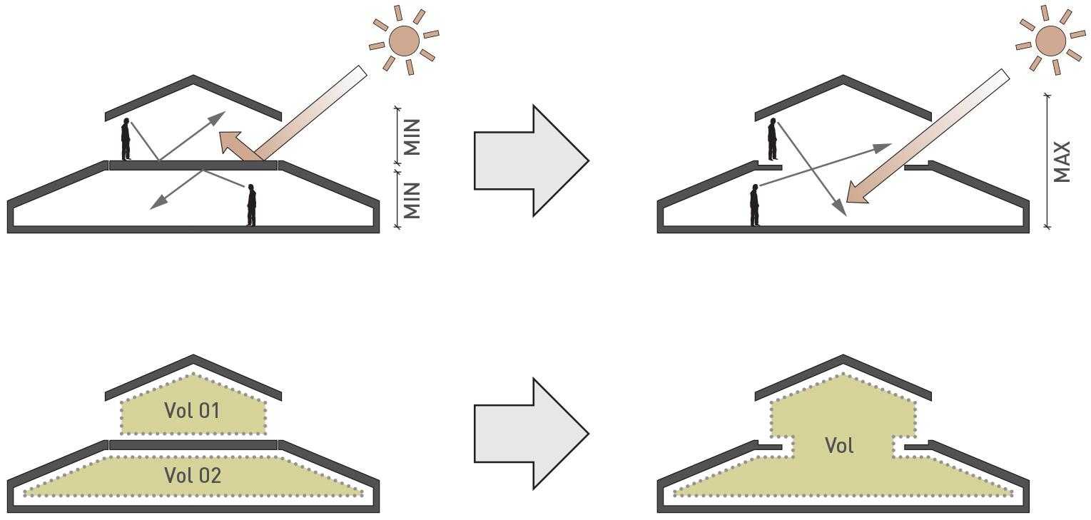28_loft_smartvoll_diagrams